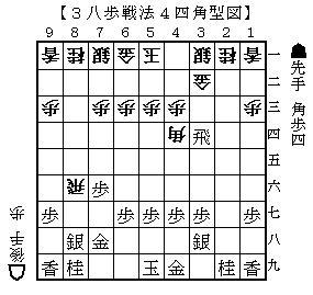 3八歩戦法4四角型