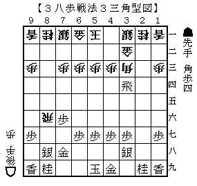 3八歩戦法3三角型