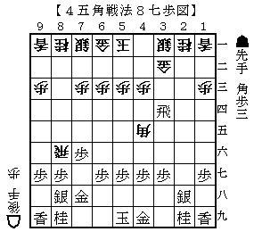 4五角戦法8七歩