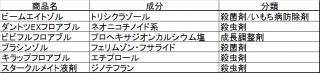 nouyaku_201410222243131f1.jpg