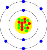 180px-Bohr-model.png