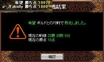 RedStone 10.09.21gv 結果