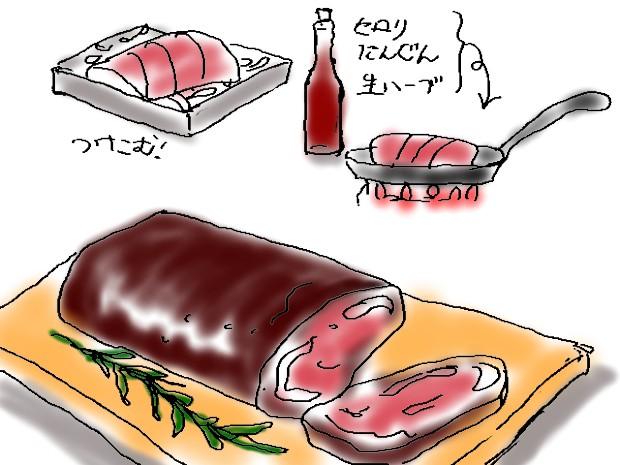 ローストビーフステーキ