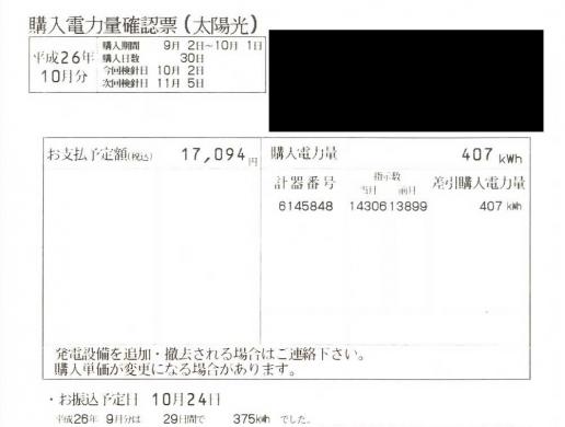 201409売電