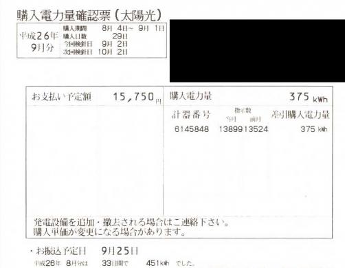 201408売電