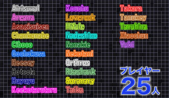 25人のプレイヤー達
