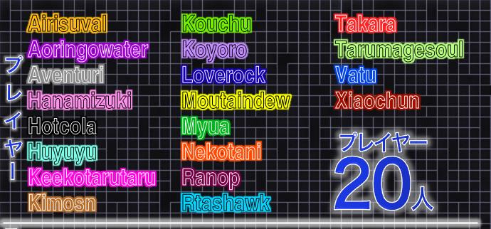 ゲームに挑むは、20人のプレイヤー達