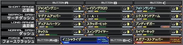 オリコン3