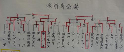 PA103948水前寺会場