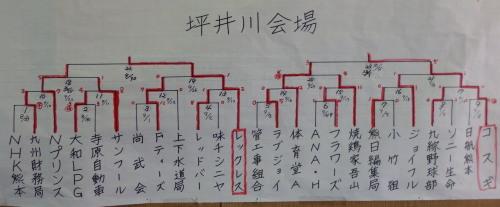 PA103951坪井川会場