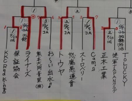 PA13411512日飽田一