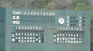 11.4.2 今日のスタメン