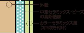 pic_ecowall_ceramic02.png