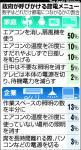 setuden_menu.jpg