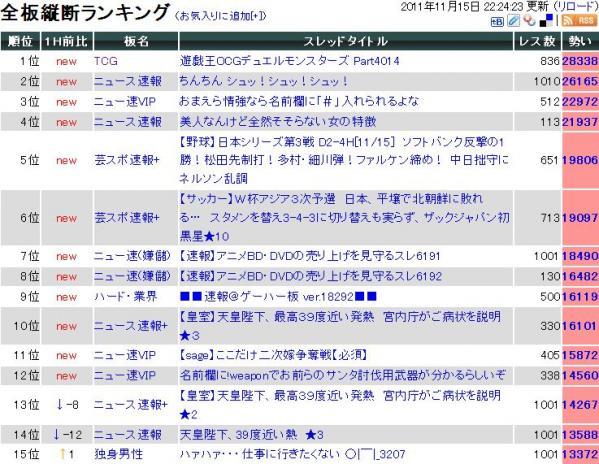 2011-11_ikioi-rankin.jpg