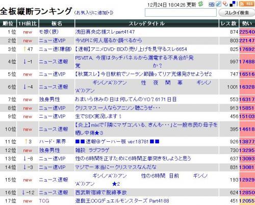 2011-12_ikioirankin.jpg