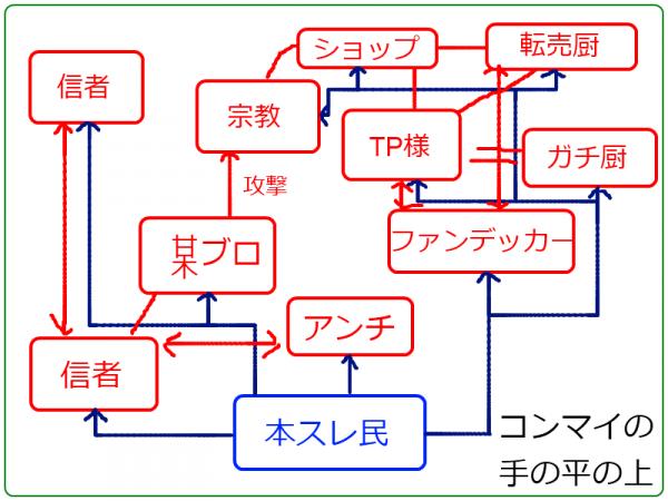 honsre-seiryoku2_600_450.png