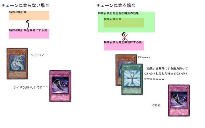 saidra-chain_655_410.jpg