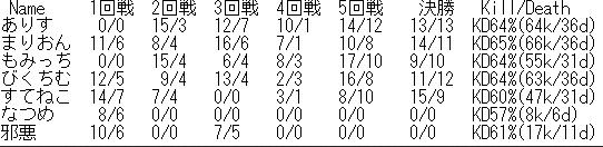 2012y11m11d_234314917.jpg