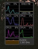 2100T CPUコア数