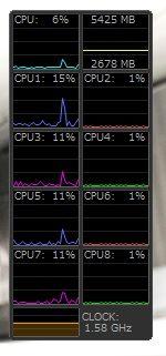 2700K CPUコア数