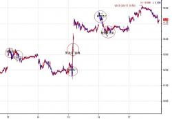chart_GAIA_20100913-17s.jpg