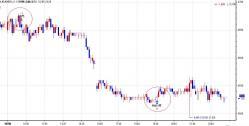 chart_samba_20101008.jpg