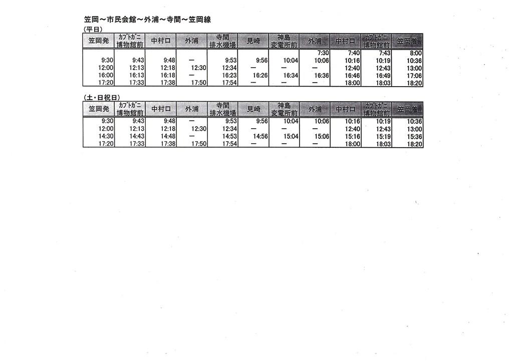 笠岡~市民会館~外浦~寺間~笠岡線