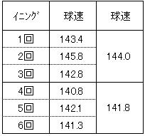 20140908DATA28.jpg