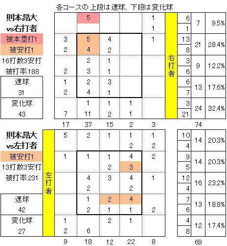 20140913DATA05.jpg