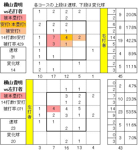 20140918DATA04.jpg