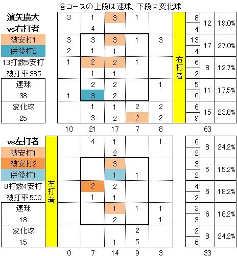 20140928DATA04.jpg
