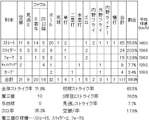 20141007DATA04.jpg