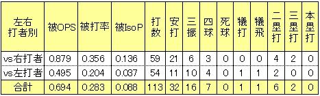 20141011DATA04.jpg