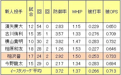 20141013DATA07.jpg