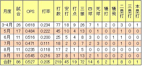 20141017DATA03.jpg