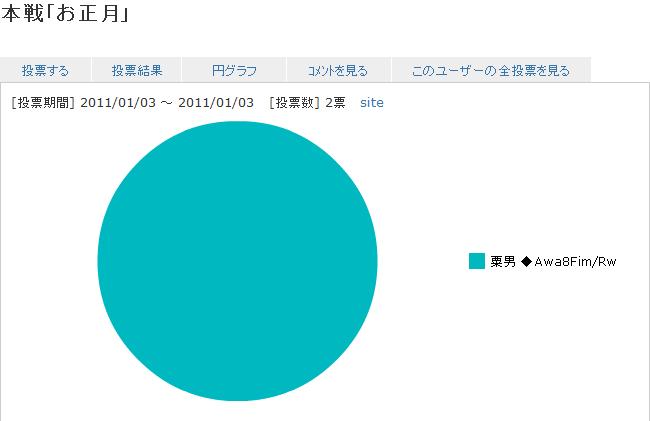 result_Oshougatu.png