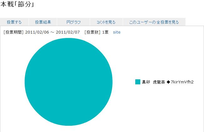 result_setsubun.png