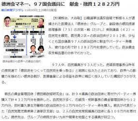 徳洲会マネー、97国会議員に 献金・融資1282万円