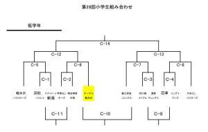 110307岡谷大会【低学年】組み合わせ