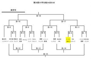 110307岡谷大会【高学年】組み合わせ