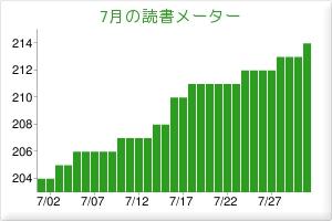 2010/07読書メーター
