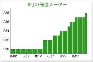2010/08読書メーター
