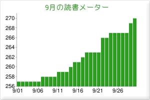 2010/09読書メーター