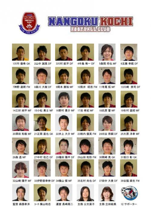 12-05-05 南国高知FCメンバー表