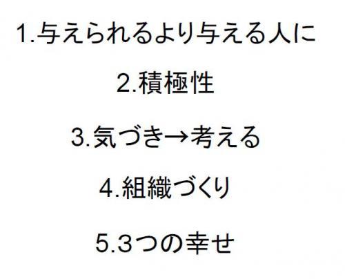 12-06-12役員会議「これからの経営」