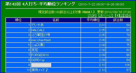 2010.08.16 tonpu_rankingb