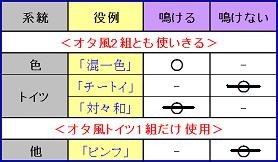 hapako_ota2_645.png