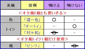 hapako_ota2_646.png