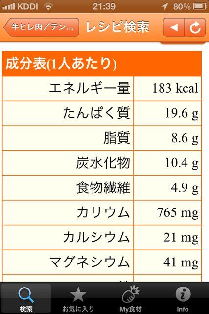 e食材 ヒレ/テンザーロイン栄養価